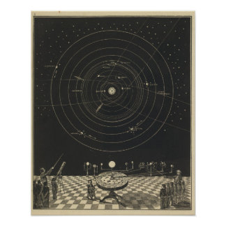 Planetario, Sistema Solar Póster