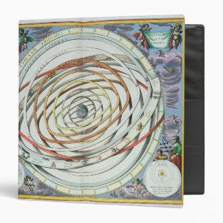 Planetary orbits 3 ring binder