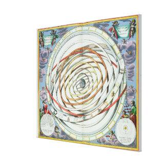 Planetary orbits canvas print