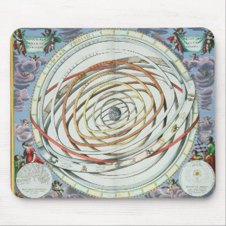 Planetary orbits mouse pad