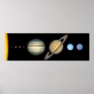 Planetas de la Sistema Solar Impresiones