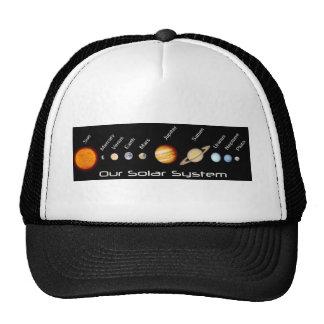 Planetas de nuestra Sistema Solar en la orden, esp Gorras