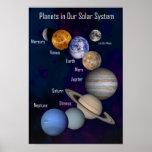 Planetas en nuestra Sistema Solar, etiquetada post