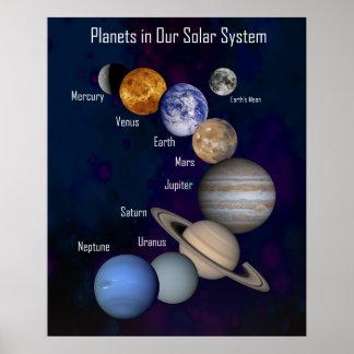 Planetas enormes en nuestra Sistema Solar, etiquet Poster