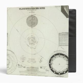 Planetensystem der Sonne 3 Ring Binder