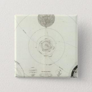 Planetensystem der Sonne Pinback Button