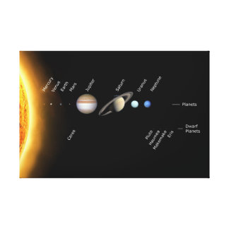 Planets and dwarf planets canvas print