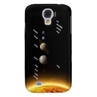 Planets and dwarf planets NASA Samsung Galaxy S4 Cover