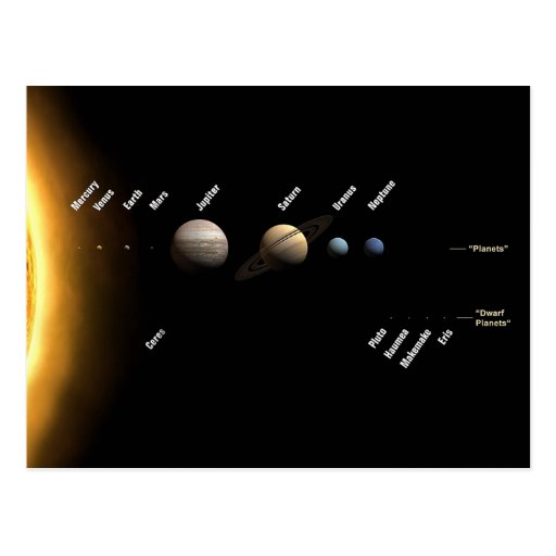 Planets and dwarf planets postcard