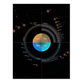 Planets and moons postcard