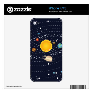 Planets of Solar System 2 Decals For The iPhone 4S