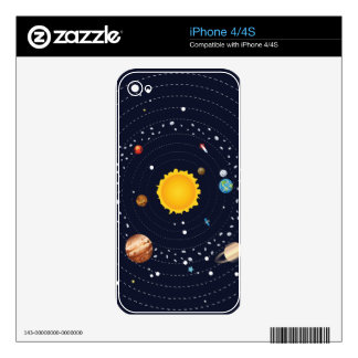Planets of Solar System Decal For iPhone 4