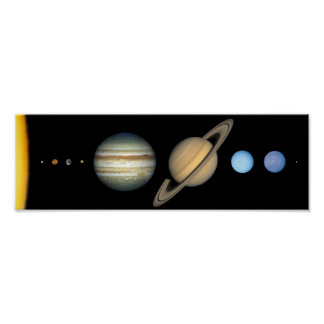 Planets of the Solar System Poster