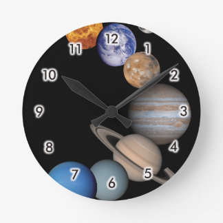 Planets of the solar system round clock