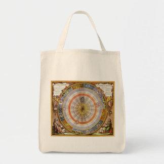 Planisferio Copernican celestial de la astronomía Bolsa Tela Para La Compra