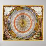 Planisferio Copernican celestial de la astronomía  Impresiones