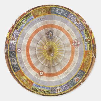 Planisferio Copernican celestial de la astronomía Etiquetas Redondas