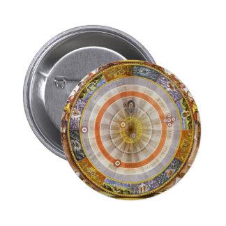 Planisferio Copernican celestial de la astronomía Pin Redondo 5 Cm