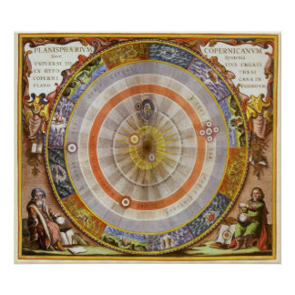 Planisferio Copernican celestial de la astronomía Póster