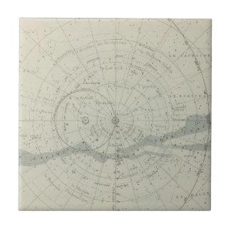 Planisphere Celeste Hemisphere Ceramic Tile