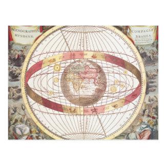 Planisphere, from 'Atlas Coelestis' Postcard