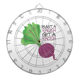 Plant A Radish Dart Board