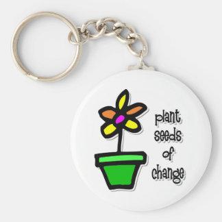 Plant Seeds of Change Basic Round Button Keychain