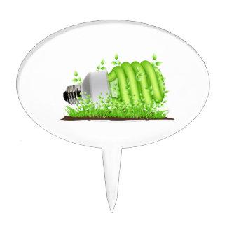 plantas de bombilla oblicuas del cfl ecology.png figura de tarta