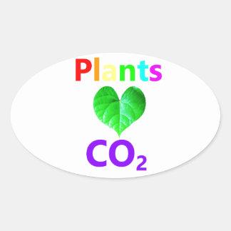 Plants Love CO2 Oval Sticker