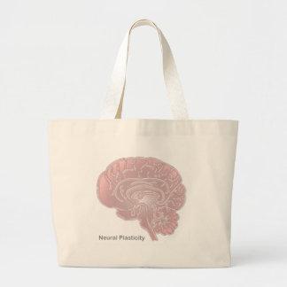 Plasticidad de los nervios bolsa tela grande