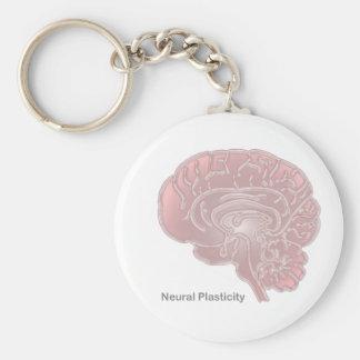 Plasticidad de los nervios llavero redondo tipo pin