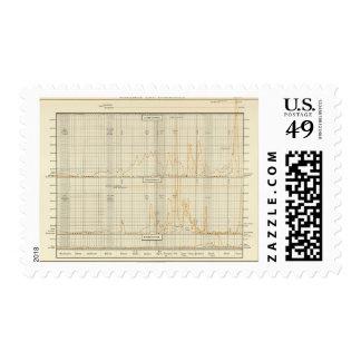 Plata, oro, invención de menor importancia timbre postal