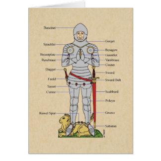 Plate Armour, Circa 1430, Card
