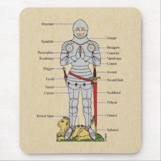 Plate Armour, Circa 1430, Mousepad