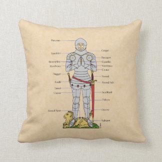 Plate Armour, Circa 1430, Pillow