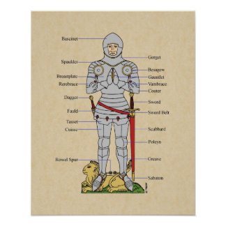 Plate Armour, Circa 1430, Poster