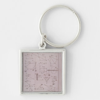Plate I, Illustrating Law II from Volume I Keychain