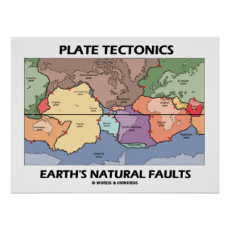 Plate Tectonics Earth's Natural Faults (World Map) Poster