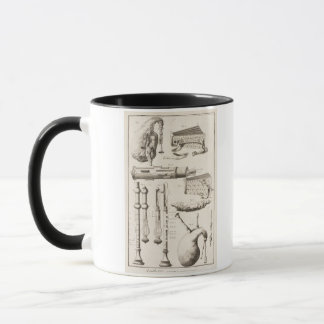 Plate VI: Wind instruments from the Encyclopedia o Mug