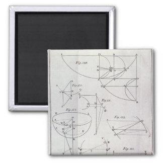 Plate XIX, Illustrating Proposition LXV Magnet