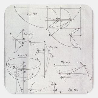 Plate XIX, Illustrating Proposition LXV Square Sticker