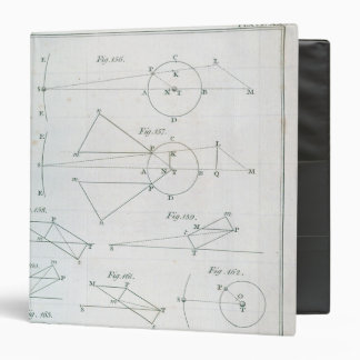 Plate XX from Volume I 3 Ring Binder