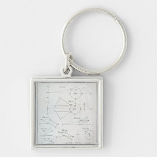 Plate XX from Volume I Keychain