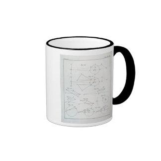 Plate XX from Volume I Ringer Coffee Mug