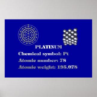 Platino 101 posters