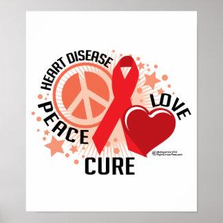 PLC de la enfermedad cardíaca Posters