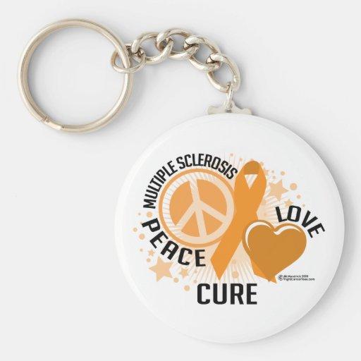 PLC de la esclerosis múltiple Llavero Redondo Tipo Pin