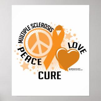 PLC de la esclerosis múltiple Poster