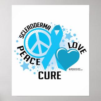 PLC del escleroderma Posters