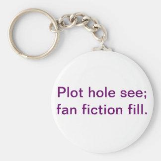Plot Hole See; Fan Fiction Fill Keychain